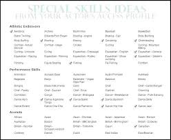 Best Skills For Resume Impressive Resume Skills And Interests Examples Skills And Abilities Resume