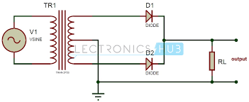 full wave rectifier circuit diagram ireleast info full wave rectifier theory circuit working and ripple factor wiring circuit