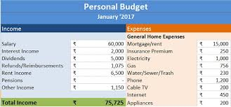 expenses breakdown template download personal budget excel template exceldatapro