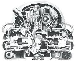 rear engine diagram 2000 vw beetle fuse box diagram co home rear engine diagram 2000 vw beetle beetle engine diagram 6 sign bus engine diagram engine diagram