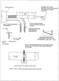 Duct Traverse Chart Hvac Air Duct Leakage Test Manual