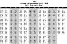 Dmc Flower Thread Conversion Chart Use This Embroidery Color Conversion Charts To Find Similar