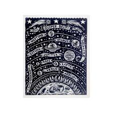 Solar System Art Planets Art Poster Astronomy Art Planetary Chart Childrens Room Decor Home Decor Science Gift Woodcut Prints