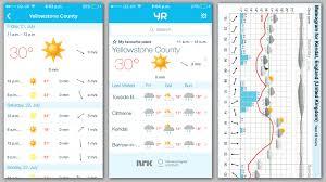 reflections of life equilibrium pour iPad gratuit