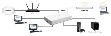 home office ethernet switches switches networking home netgear basic home network diagram at Home Network Diagram With Switch And Router