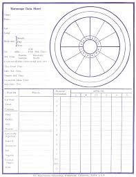 Blank Astrology Chart Forms Blank Astrology Wheel Astrology Astrology Numerology