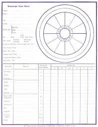 Birth Chart Calculator Wheel Blank Astrology Wheel Astrology Astrology Numerology