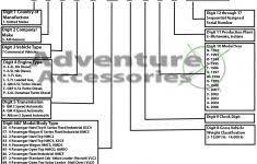 Chevrolet Transmission Identification Chart 10 Digit Vin Chart Vin Identification Chart General Motors