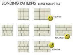 Offset Tile Pattern