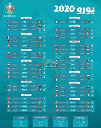جدول مباريات يورو 2020.. مواعيد المباريات وترتيب المجموعات – في المدرج