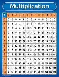 Cheap Multiplication Chart 15 Find Multiplication Chart 15