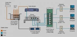 house network wiring diagram fresh ethernet house wiring diagram rh yourhere co ethernet home wiring diagram