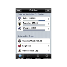 Top 5 Best Iphone Food Diary Apps