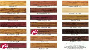 Kitchen Flooring Choices Minwax Floor Stain Color Choices Take Cherry 235 Perhaps