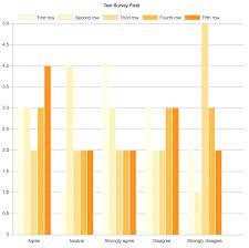 Gravity Chart Maxicharts Gravity Forms Source Add On Wordpress Plugin