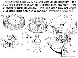 Generous vertex distributor wiring diagram contemporary electrical