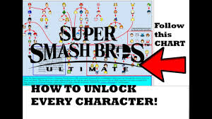 Smash Ultimate Classic Mode Unlock Chart How To Unlock Every Character In Smash Ultimate Chart