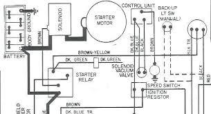 73 dodge charger wiring diagram wiring diagram show 73 dodge charger wiring diagram wiring diagram perf ce 73 dodge charger wiring diagram