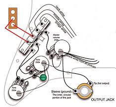 stratocaster wiring diagram blender pot wiring diagram for you • 7 sound strat wiring diagram circuit diagram maker seymour duncan stratocaster wiring diagrams mexican strat wiring
