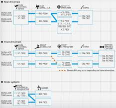Shimano Compatibility Chart 6700 Road Bike Cycling Forums