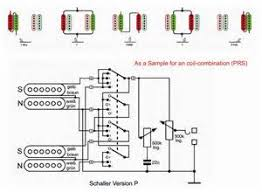 prs hfs pickup wiring diagram images prs pickup wiring peavey 5 way switch wiring diagram moreover evh wiring