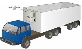 truck, trailer and heating cooling unit download scientific diagram truck trailer wire diagram truck, trailer and heating cooling unit