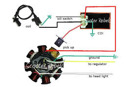 gy6 cdi wiring diagram ac gy6 scooter wiring diagram gy6 wiring diagrams online gy6 50cc wiring diagram gy6 image wiring diagram