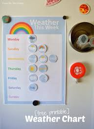 Weather Chart For Preschool Classroom Printable Free Printable Weather Chart For Preschoolers Paint On The