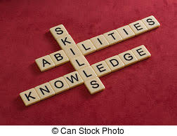 What Are Skills And Abilities Knowledge Ability Skill Words 3 Way Signs Learning The Words