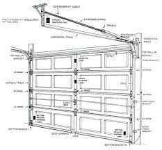 installing garage door springs and cables how to install a garage door fantastic garage door installation