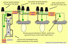house wiring lights the wiring diagram wiring diagrams for household light switches do it yourself help house