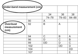 Garment Sizing And Fit Sciencedirect