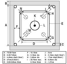Carrom Quick Guide Tutorialspoint