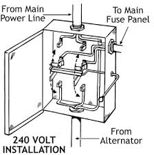 standby electric power systems for agriculture uga cooperative Home Generator Wiring Diagram a typical manual transfer switch