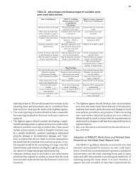 chapter recommended work zone crash data elements collection page 53