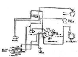 chevrolet el camino chevy vacuum hose diagram questions answers 442884a gif question about 1986 el camino
