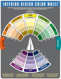 Color Theory Interior Design Amazing Ideas 2 Images.