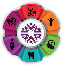 Health Fitness Noah Neighborhood Outreach Access To Health
