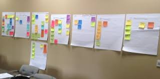 Agile Practices Not Just For High Tech Teams Anymore