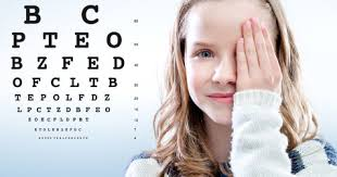 Eyesight Vision Chart Visual Acuity Is 20 20 Or 6 6 Perfect Vision All About