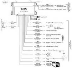 bulldog auto start wiring diagram images remote start wiring diagrams and car starter wire guides