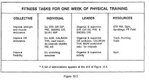 10 4 a sle program army physical fitness test apft fm 21 20 tc 3 22 20 info
