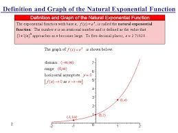 2 definition and graph of the natural exponential function