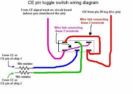 toggle switch wiring diagram wiring diagram spst rocker switch wiring diagram diagrams dpst