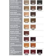 Redken Shades Eq Cream Hair Color 2 Oz In 2019 Redken Hair