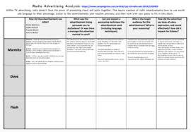 Radio Advertising Analysis Chart Analysis Worksheet