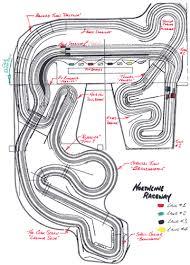 professor motor slot car racing and slotcars saline michigan professor motor slot car racing and slotcars saline michigan