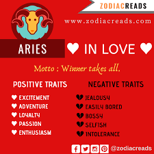 Aries Love Chart The 12 Zodiac Signs In Love And Their Traits Zodiac Reads