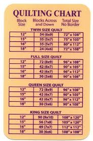 quilting charts | BQuiltin Studio ~: Quilt Size Chart | Tutorial ... & quilting charts | BQuiltin Studio ~: Quilt Size Chart | Tutorial |  Pinterest | Quilt size charts, Quilt sizes and Chart Adamdwight.com