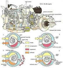 mazda rotary engine diagram mazda wiring diagrams